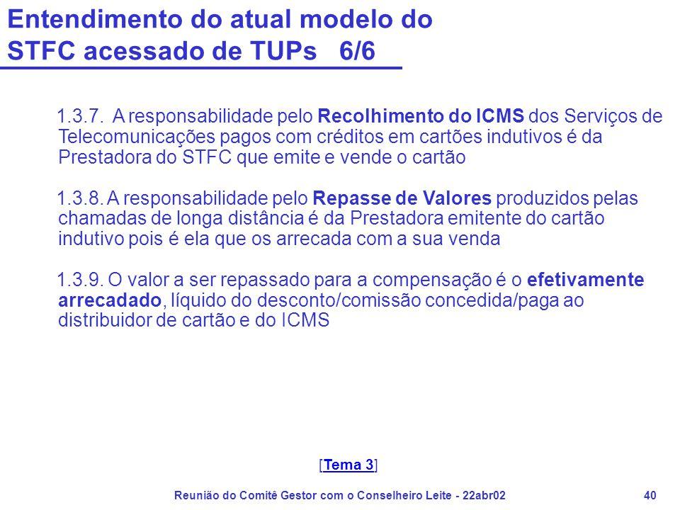 Reunião do Comitê Gestor com o Conselheiro Leite - 22abr0240 Entendimento do atual modelo do STFC acessado de TUPs 6/6 1.3.7. A responsabilidade pelo