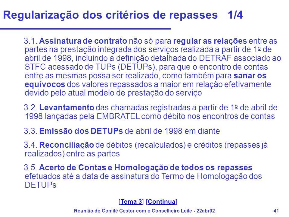 Reunião do Comitê Gestor com o Conselheiro Leite - 22abr0241 Regularização dos critérios de repasses 1/4 3.1.