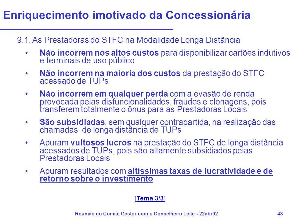 Reunião do Comitê Gestor com o Conselheiro Leite - 22abr0248 Enriquecimento imotivado da Concessionária 9.1. As Prestadoras do STFC na Modalidade Long