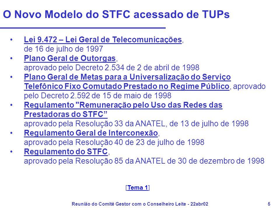 Reunião do Comitê Gestor com o Conselheiro Leite - 22abr025 O Novo Modelo do STFC acessado de TUPs •Lei 9.472 – Lei Geral de Telecomunicações, de 16 de julho de 1997 •Plano Geral de Outorgas, aprovado pelo Decreto 2.534 de 2 de abril de 1998 •Plano Geral de Metas para a Universalização do Serviço Telefônico Fixo Comutado Prestado no Regime Público, aprovado pelo Decreto 2.592 de 15 de maio de 1998 •Regulamento Remuneração pelo Uso das Redes das Prestadoras do STFC aprovado pela Resolução 33 da ANATEL, de 13 de julho de 1998 •Regulamento Geral de Interconexão, aprovado pela Resolução 40 de 23 de julho de 1998 •Regulamento do STFC, aprovado pela Resolução 85 da ANATEL de 30 de dezembro de 1998 [Tema 1]Tema 1