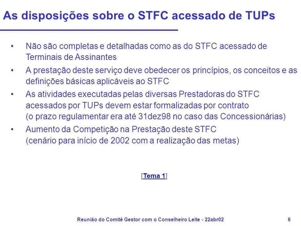 Reunião do Comitê Gestor com o Conselheiro Leite - 22abr026 As disposições sobre o STFC acessado de TUPs •Não são completas e detalhadas como as do STFC acessado de Terminais de Assinantes •A prestação deste serviço deve obedecer os princípios, os conceitos e as definições básicas aplicáveis ao STFC •As atividades executadas pelas diversas Prestadoras do STFC acessados por TUPs devem estar formalizadas por contrato (o prazo regulamentar era até 31dez98 no caso das Concessionárias) •Aumento da Competição na Prestação deste STFC (cenário para início de 2002 com a realização das metas) [Tema 1]Tema 1