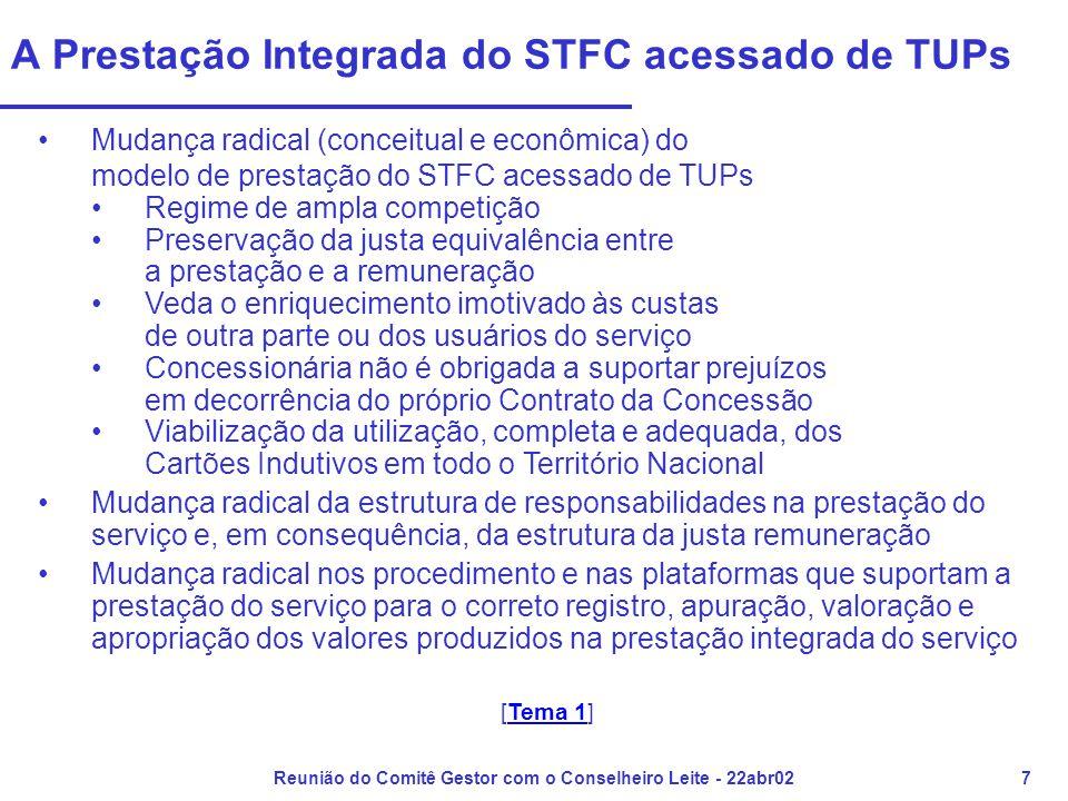 Reunião do Comitê Gestor com o Conselheiro Leite - 22abr027 A Prestação Integrada do STFC acessado de TUPs •Mudança radical (conceitual e econômica) d
