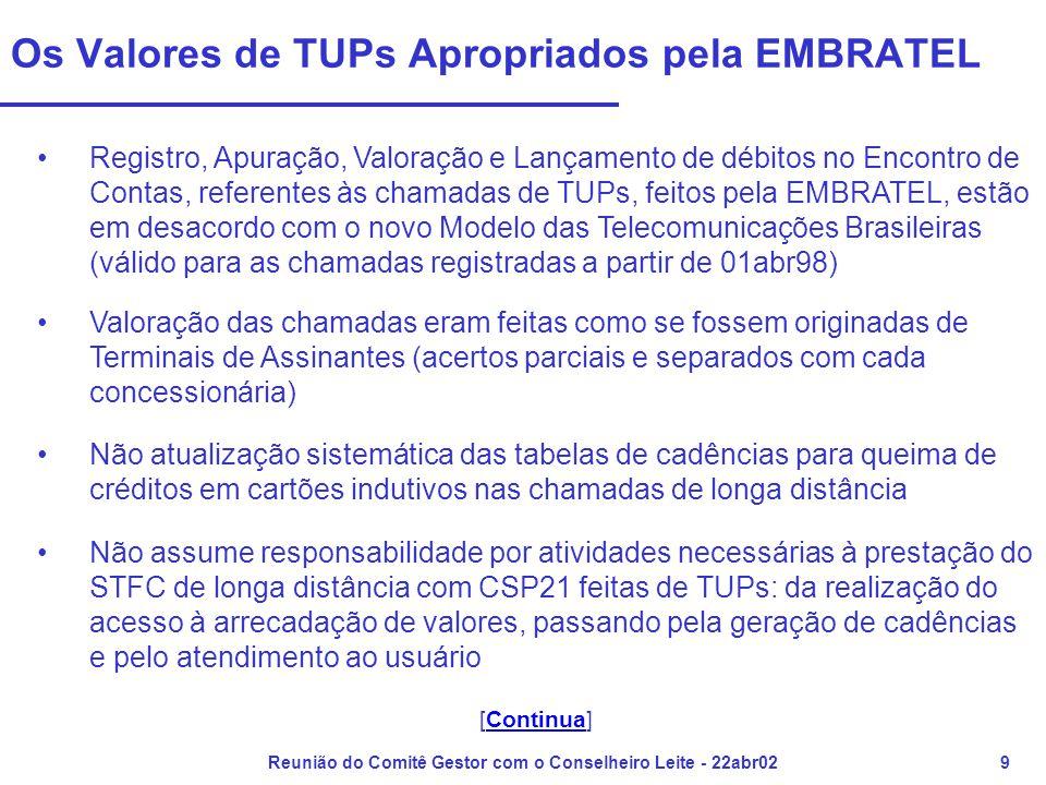 Reunião do Comitê Gestor com o Conselheiro Leite - 22abr0240 Entendimento do atual modelo do STFC acessado de TUPs 6/6 1.3.7.
