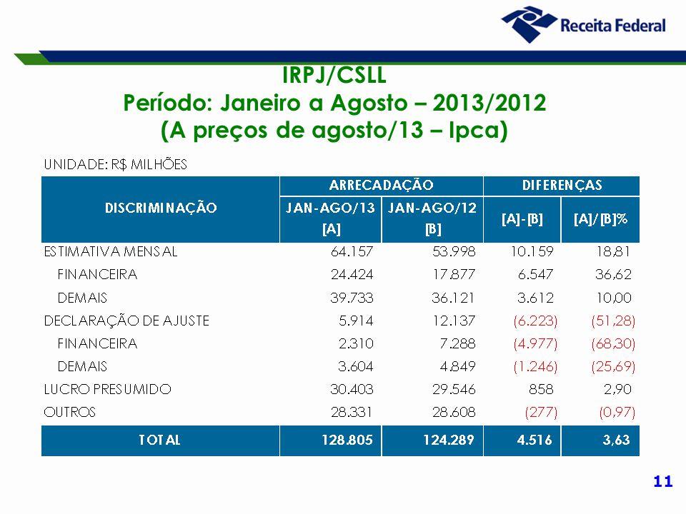 11 IRPJ/CSLL Período: Janeiro a Agosto – 2013/2012 (A preços de agosto/13 – Ipca)