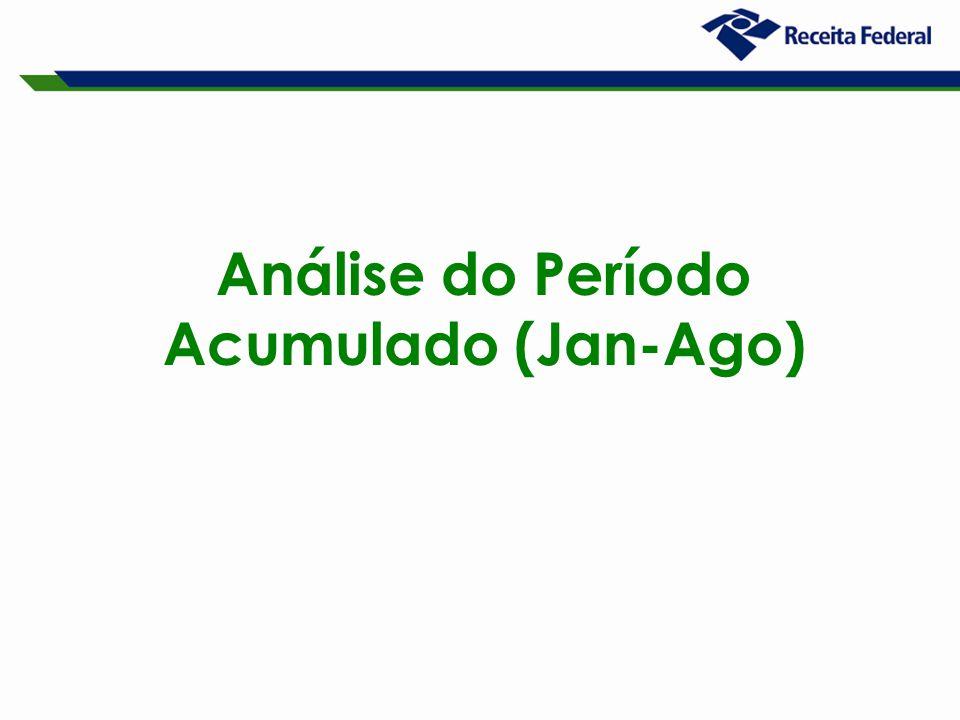Análise do Período Acumulado (Jan-Ago)