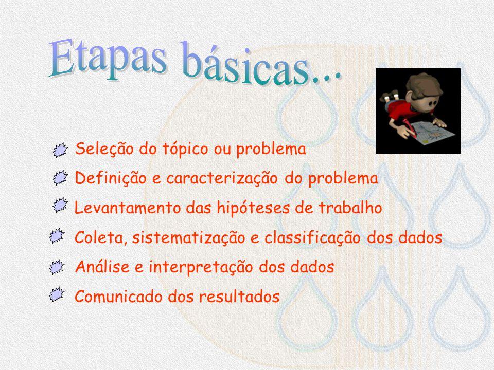 Brasil ANVISA / MS Receita Federal MCT CEP CONEP / CNS