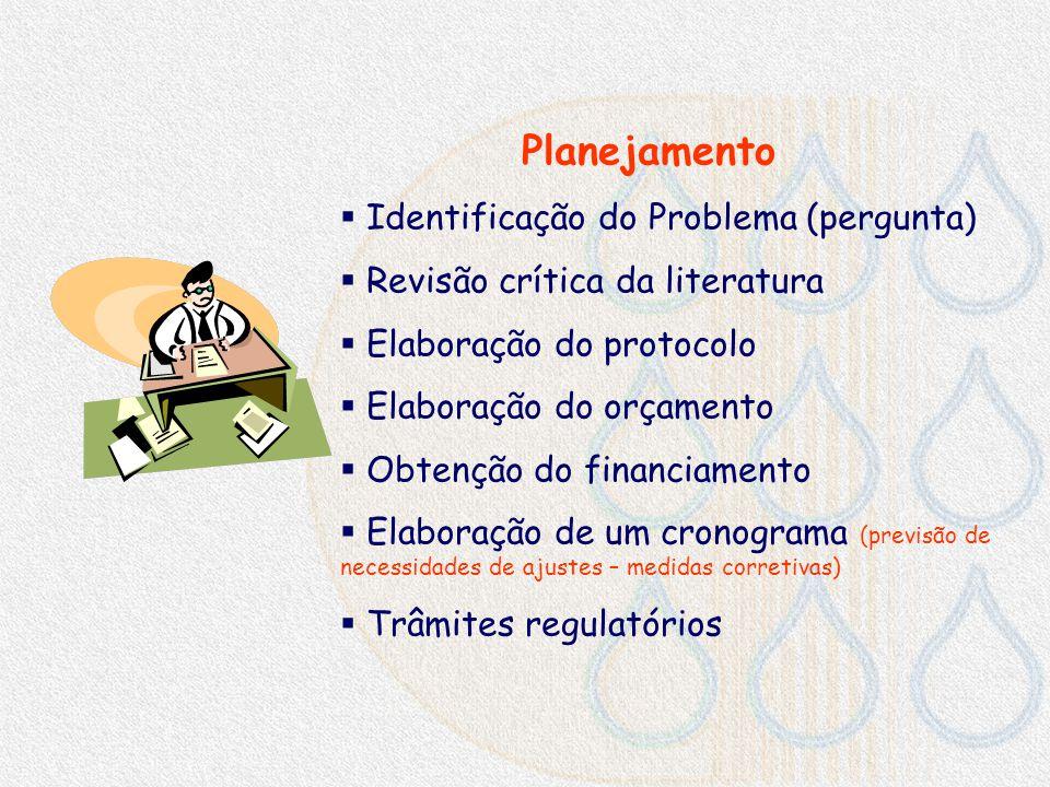 Planejamento Execução Análise dos Dados Publicação