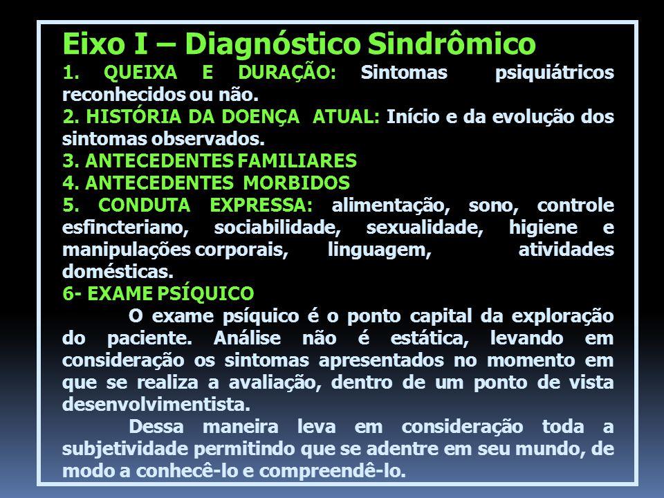 Eixo I – Diagnóstico Sindrômico 1.QUEIXA E DURAÇÃO: Sintomas psiquiátricos reconhecidos ou não.