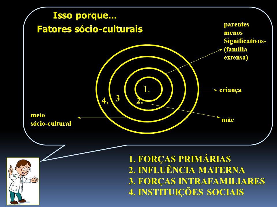 1.FORÇAS PRIMÁRIAS 2. INFLUÊNCIA MATERNA 3. FORÇAS INTRAFAMILIARES 4.