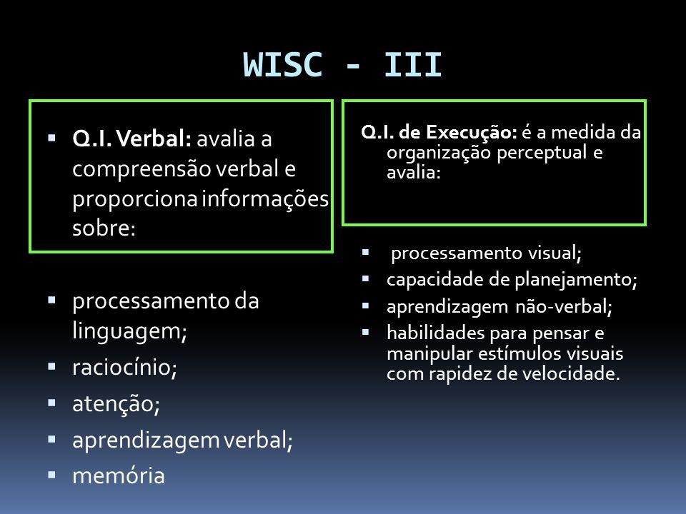 WISC - III  Q.I.