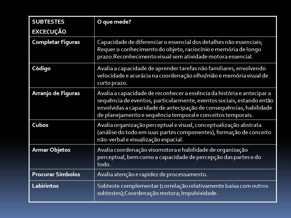 WISC-III: Índices Fatoriais Índices Fatoriais Subtestes Compreensão VerbalInformação, Semelhanças, Vocabulário, Compreensão Organização PerceptualCompletar Figuras, Arranjo de Figuras, Cubos, Armar Objetos Resistência à DistratibilidadeAritmética, Dígitos Velocidade de ProcessamentoCódigo, Procurar Símbolos
