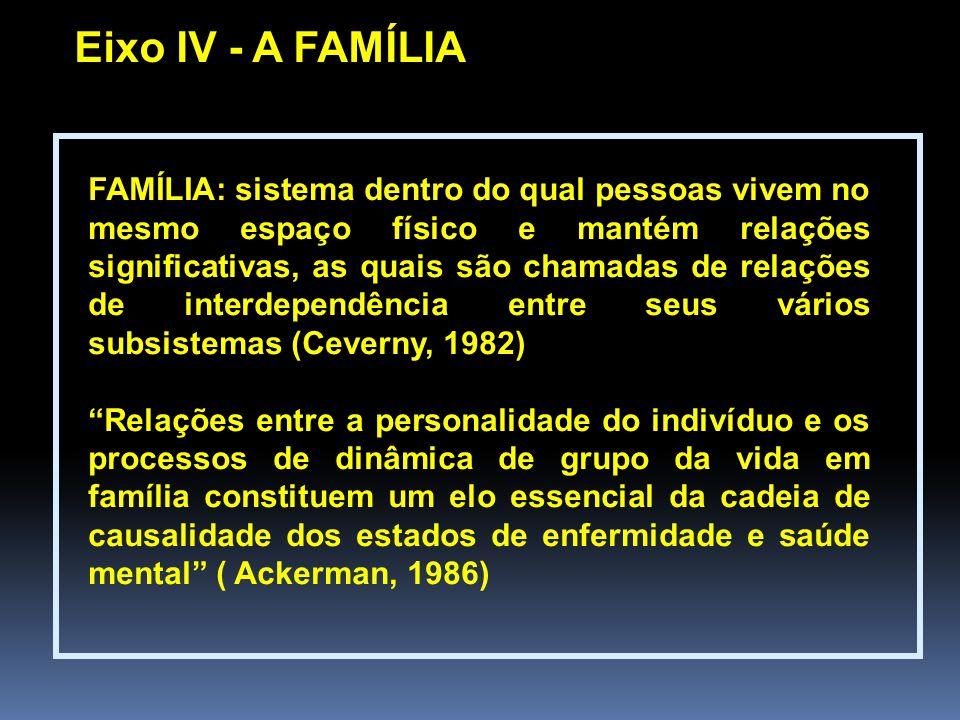 Eixo IV - A FAMÍLIA FAMÍLIA: sistema dentro do qual pessoas vivem no mesmo espaço físico e mantém relações significativas, as quais são chamadas de relações de interdependência entre seus vários subsistemas (Ceverny, 1982) Relações entre a personalidade do indivíduo e os processos de dinâmica de grupo da vida em família constituem um elo essencial da cadeia de causalidade dos estados de enfermidade e saúde mental ( Ackerman, 1986)