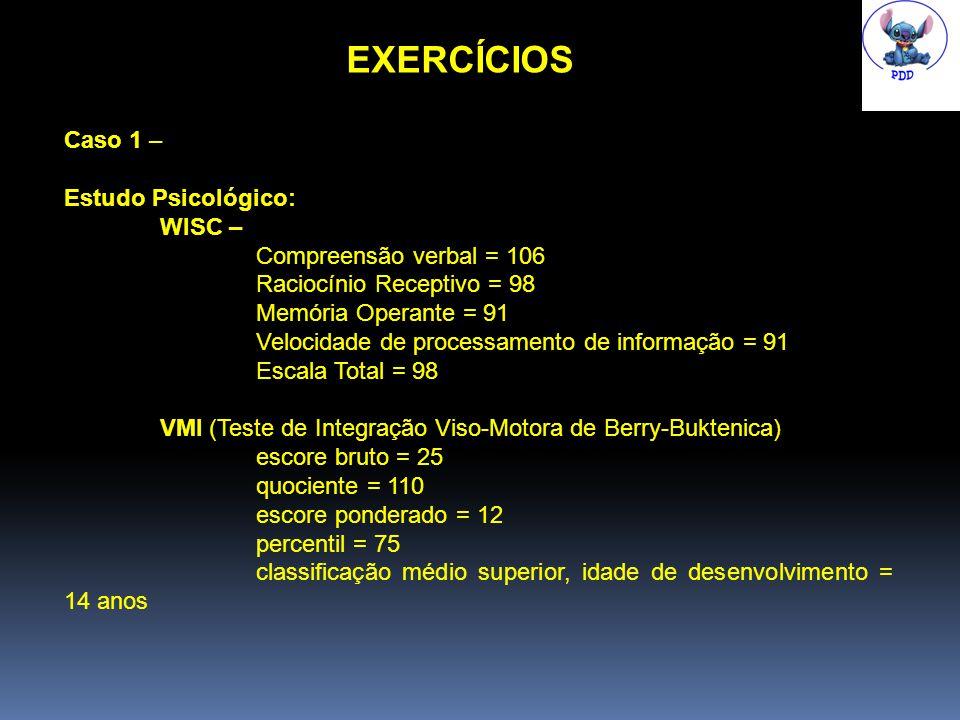 EXERCÍCIOS Caso 1 – Estudo Psicológico: WISC – Compreensão verbal = 106 Raciocínio Receptivo = 98 Memória Operante = 91 Velocidade de processamento de informação = 91 Escala Total = 98 VMI (Teste de Integração Viso-Motora de Berry-Buktenica) escore bruto = 25 quociente = 110 escore ponderado = 12 percentil = 75 classificação médio superior, idade de desenvolvimento = 14 anos