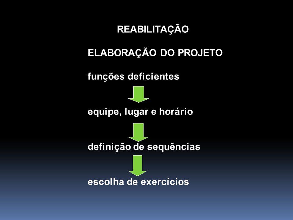 REABILITAÇÃO ELABORAÇÃO DO PROJETO funções deficientes equipe, lugar e horário definição de sequências escolha de exercícios
