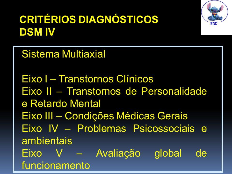 CRITÉRIOS DIAGNÓSTICOS DSM IV Sistema Multiaxial Eixo I – Transtornos Clínicos Eixo II – Transtornos de Personalidade e Retardo Mental Eixo III – Condições Médicas Gerais Eixo IV – Problemas Psicossociais e ambientais Eixo V – Avaliação global de funcionamento