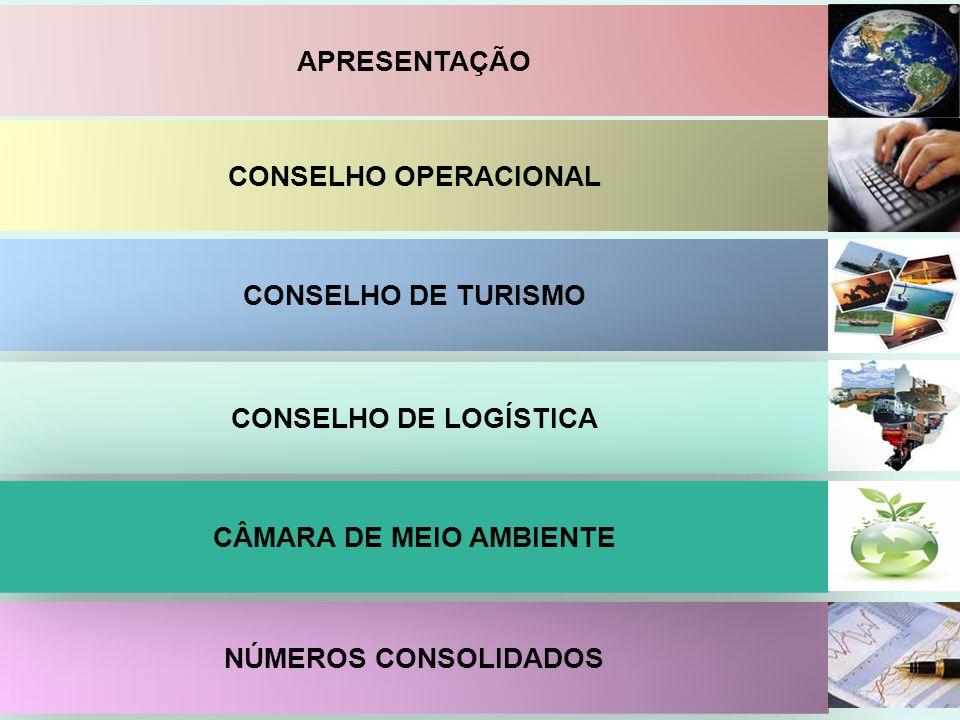 CONSELHO OPERACIONAL CONSELHO DE TURISMO CONSELHO DE LOGÍSTICA NÚMEROS CONSOLIDADOS APRESENTAÇÃO CÂMARA DE MEIO AMBIENTE