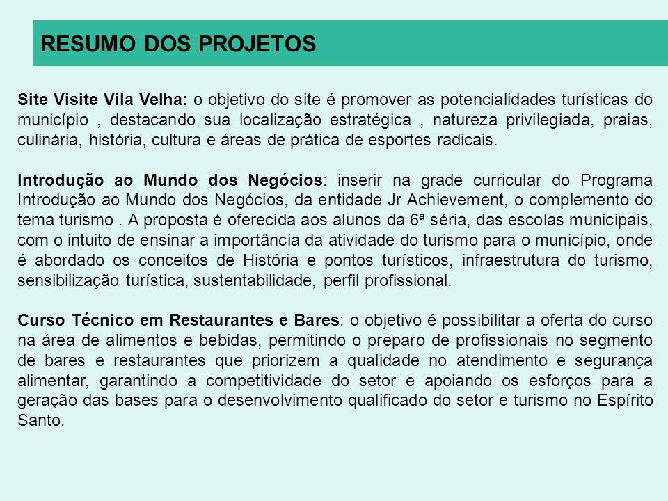 RESUMO DOS PROJETOS Site Visite Vila Velha: o objetivo do site é promover as potencialidades turísticas do município, destacando sua localização estratégica, natureza privilegiada, praias, culinária, história, cultura e áreas de prática de esportes radicais.