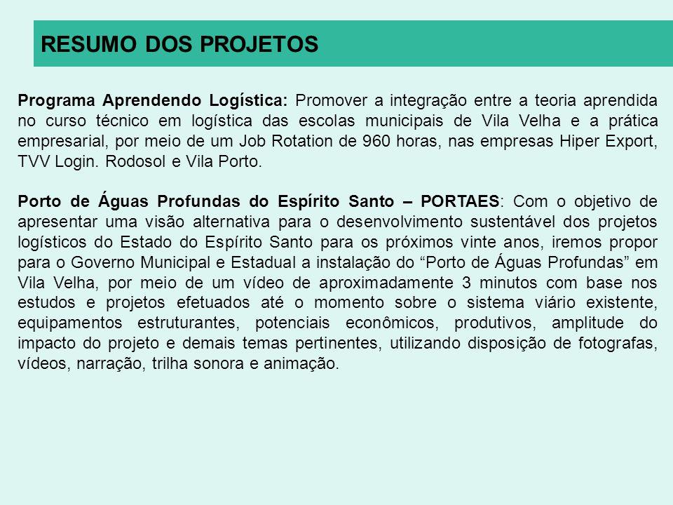 RESUMO DOS PROJETOS Programa Aprendendo Logística: Promover a integração entre a teoria aprendida no curso técnico em logística das escolas municipais de Vila Velha e a prática empresarial, por meio de um Job Rotation de 960 horas, nas empresas Hiper Export, TVV Login.