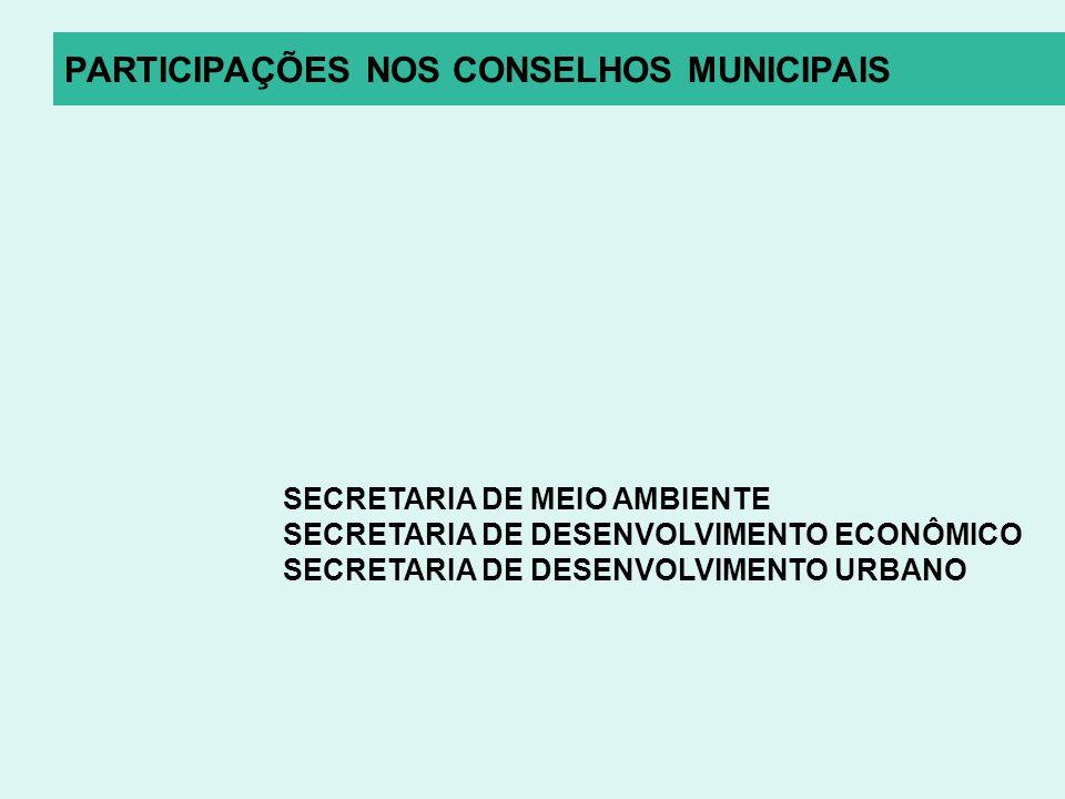 PARTICIPAÇÕES NOS CONSELHOS MUNICIPAIS SECRETARIA DE MEIO AMBIENTE SECRETARIA DE DESENVOLVIMENTO ECONÔMICO SECRETARIA DE DESENVOLVIMENTO URBANO