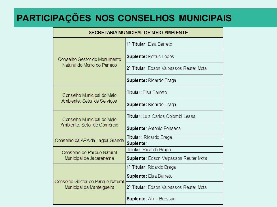 PARTICIPAÇÕES NOS CONSELHOS MUNICIPAIS