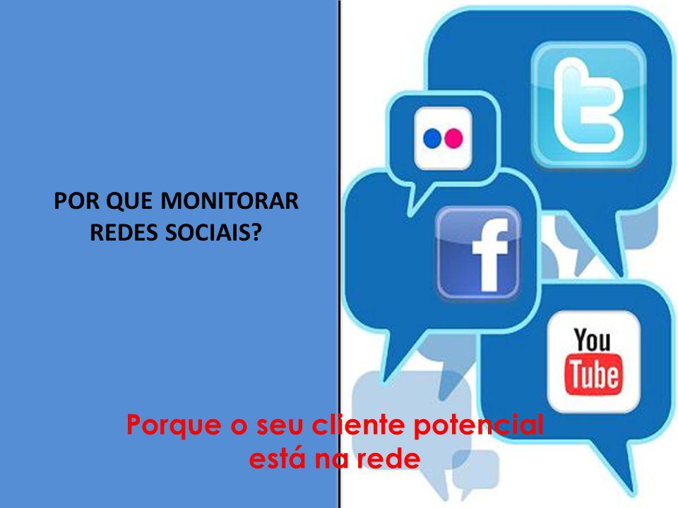 Hoje podemos até vender direto nas redes Brasil se torna o segundo maior país com presença no Facebook (maio/2012) 53% da população ainda NÃO ESTÁ CONECTADA