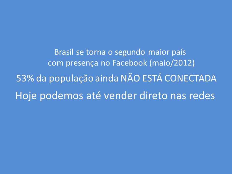 Há mais Lojas sendo criadas nas redes.Brasil é o 2º país que mais usa redes sociais.