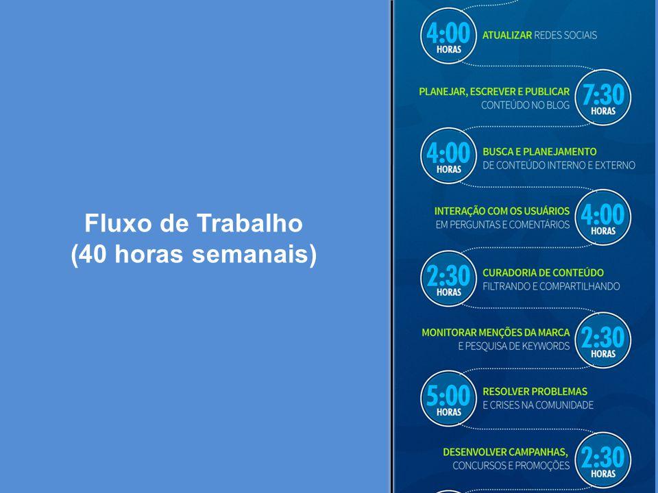 1º PASSO INÍCIO DO PROJETO E DEFINIÇÕES ESTRATÉGICAS DO ESCOPO DE MONITORAMENTO