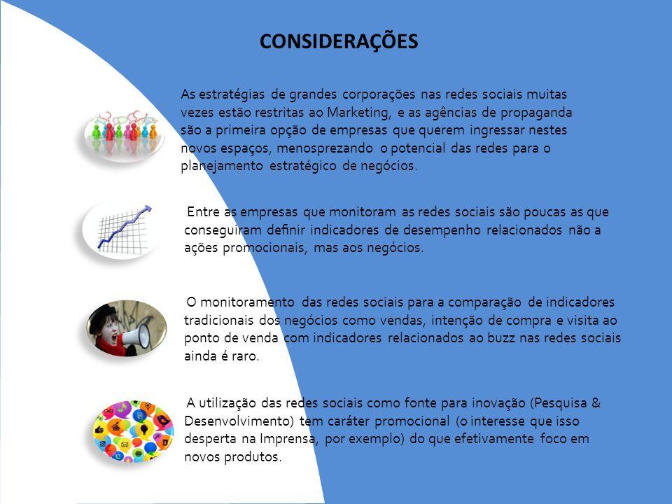 Marcas; Canais; Relacionamento (rede invisível); (rede invisí Produtos Inovação; Campanhas; Concorrentes; Etapas de decisão; Agenda de conteúdos MONITORAR