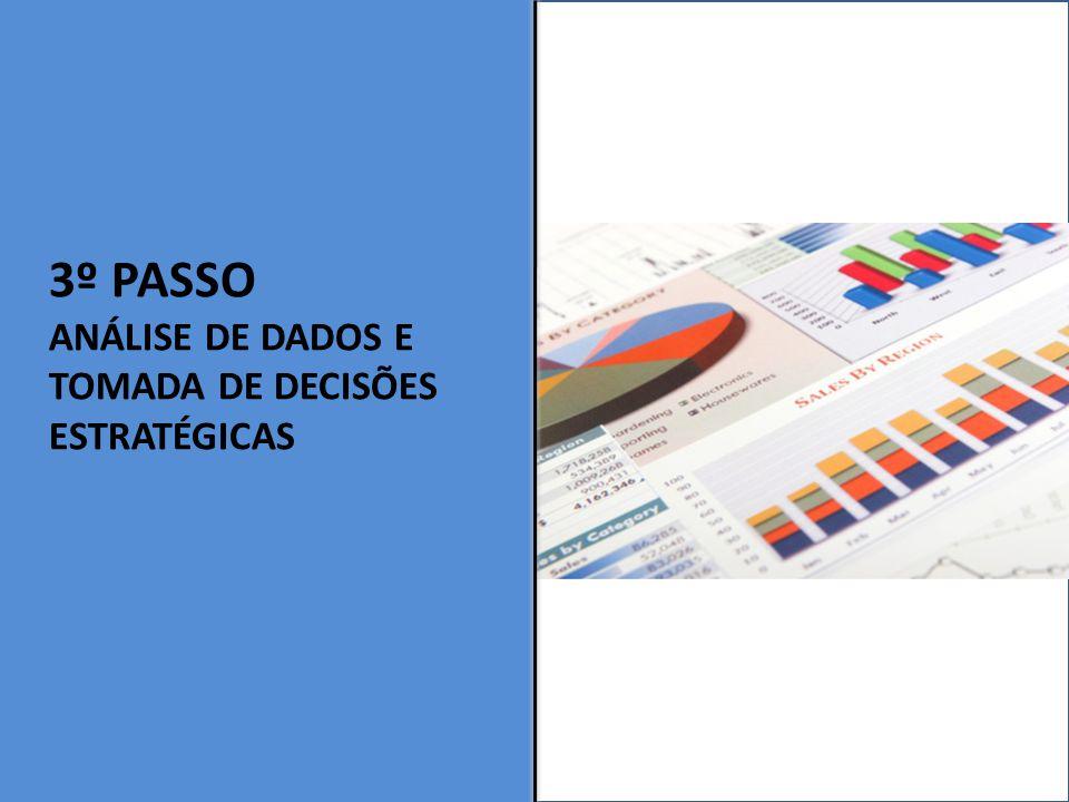 Áreas de atuação para earned media: a) Área de vigilância e relacionamento; b) Área de reversão de danos; c) Área de potencialização e manutenção; d) Relatório; e) Análise de eficácia.