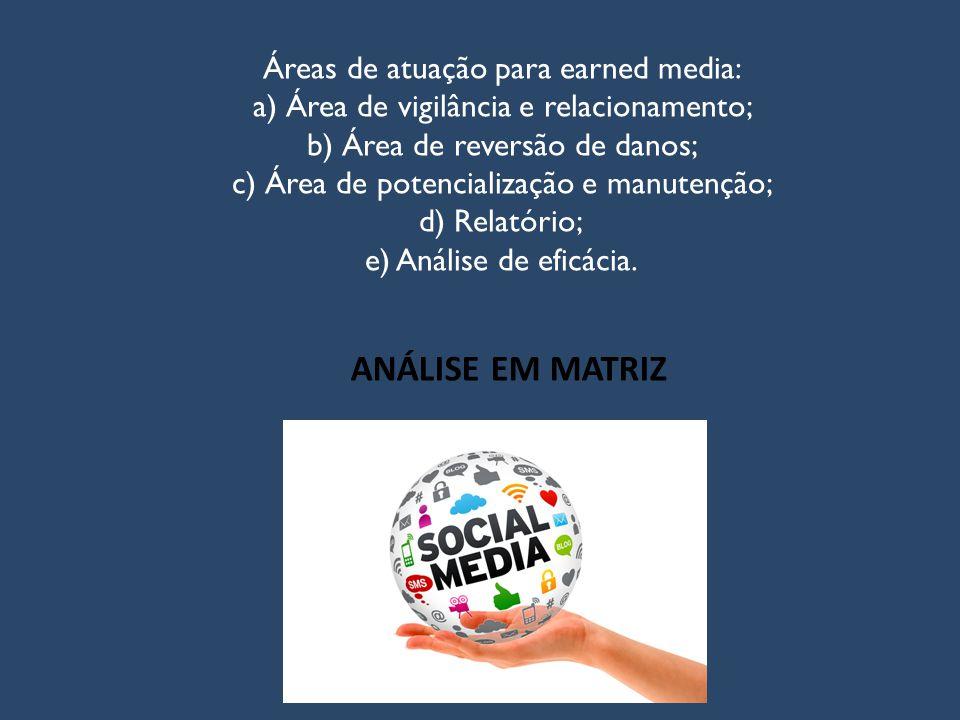 Redes Sociais Análise EstratégicaMonitoramento