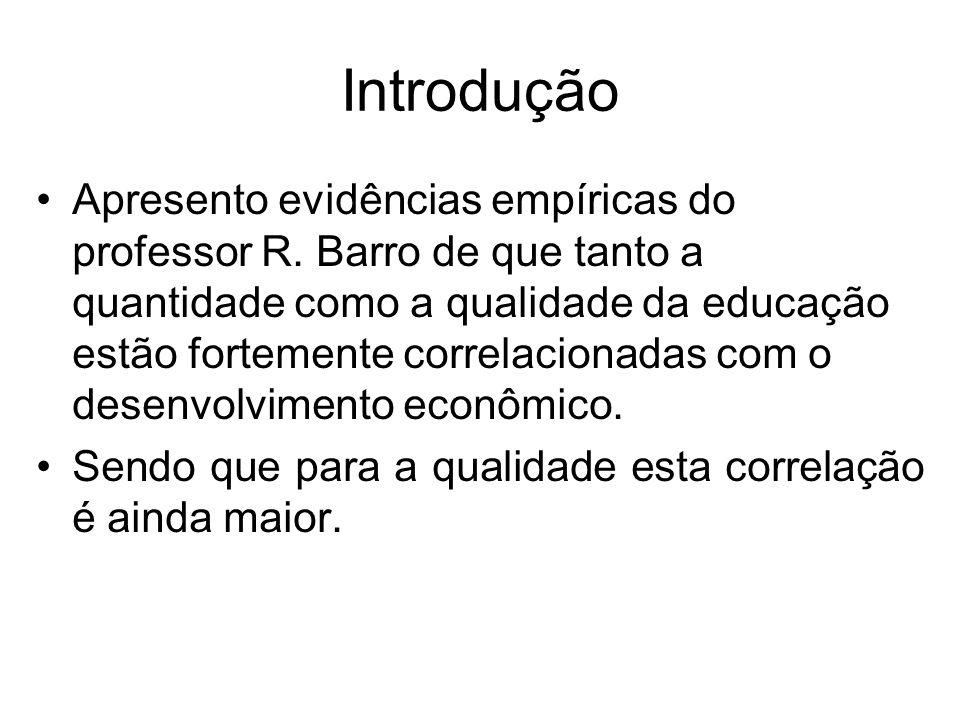 Introdução •Apresento evidências empíricas do professor R. Barro de que tanto a quantidade como a qualidade da educação estão fortemente correlacionad