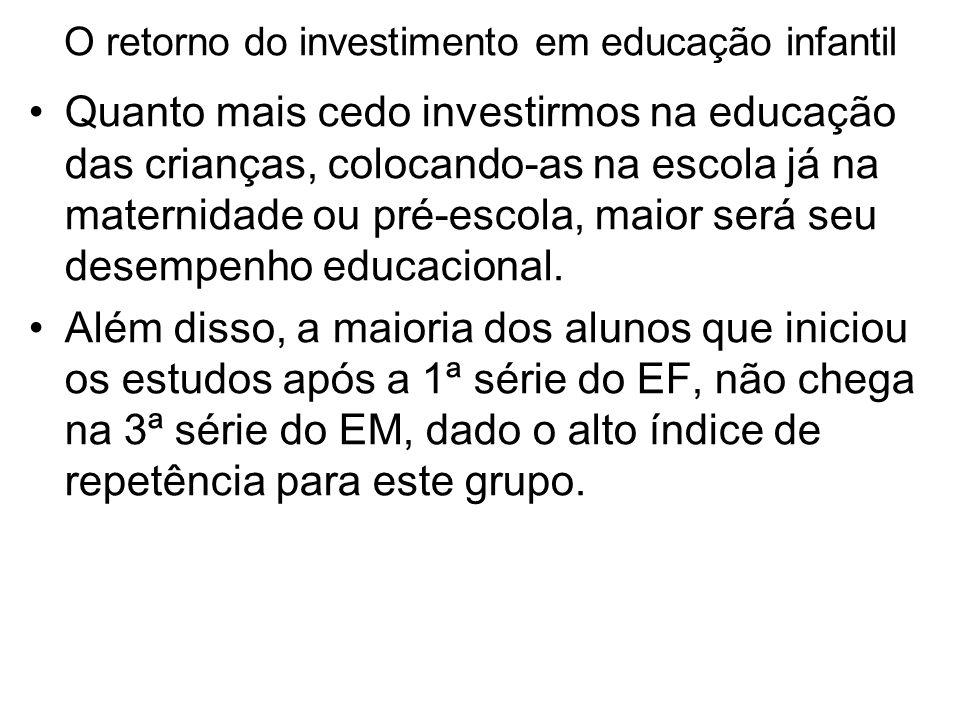 O retorno do investimento em educação infantil •Quanto mais cedo investirmos na educação das crianças, colocando-as na escola já na maternidade ou pré