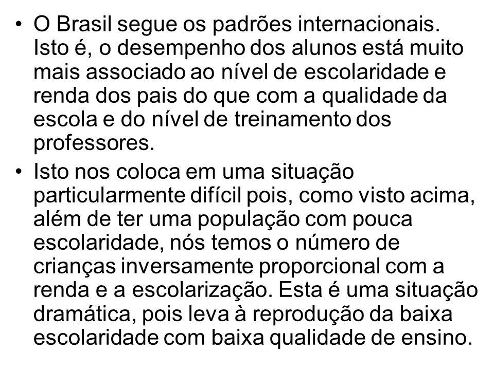 •O Brasil segue os padrões internacionais. Isto é, o desempenho dos alunos está muito mais associado ao nível de escolaridade e renda dos pais do que