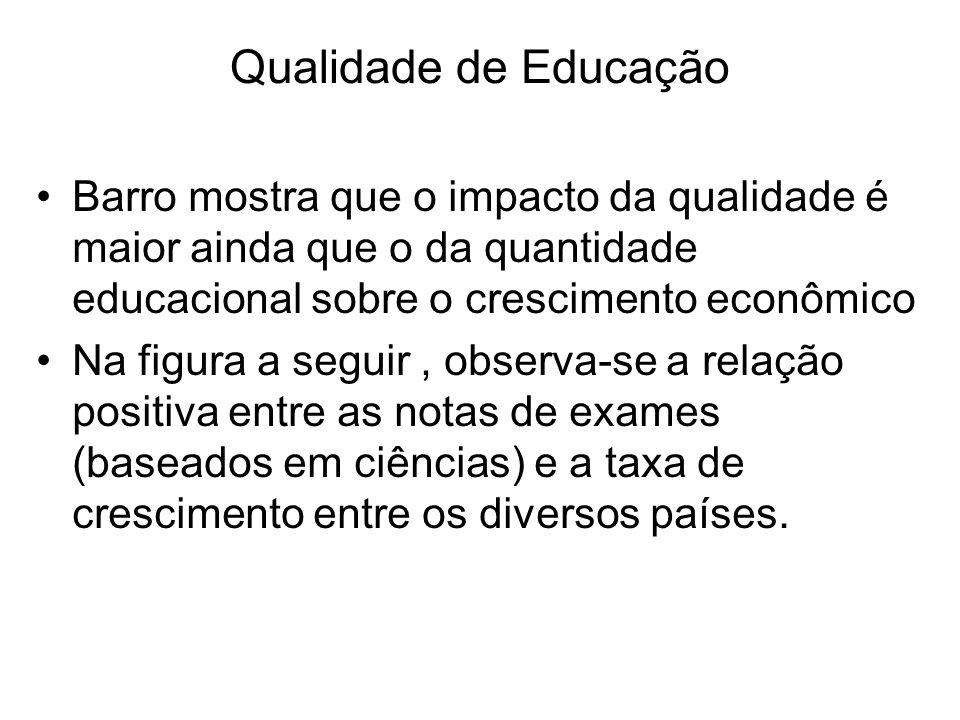 Qualidade de Educação •Barro mostra que o impacto da qualidade é maior ainda que o da quantidade educacional sobre o crescimento econômico •Na figura