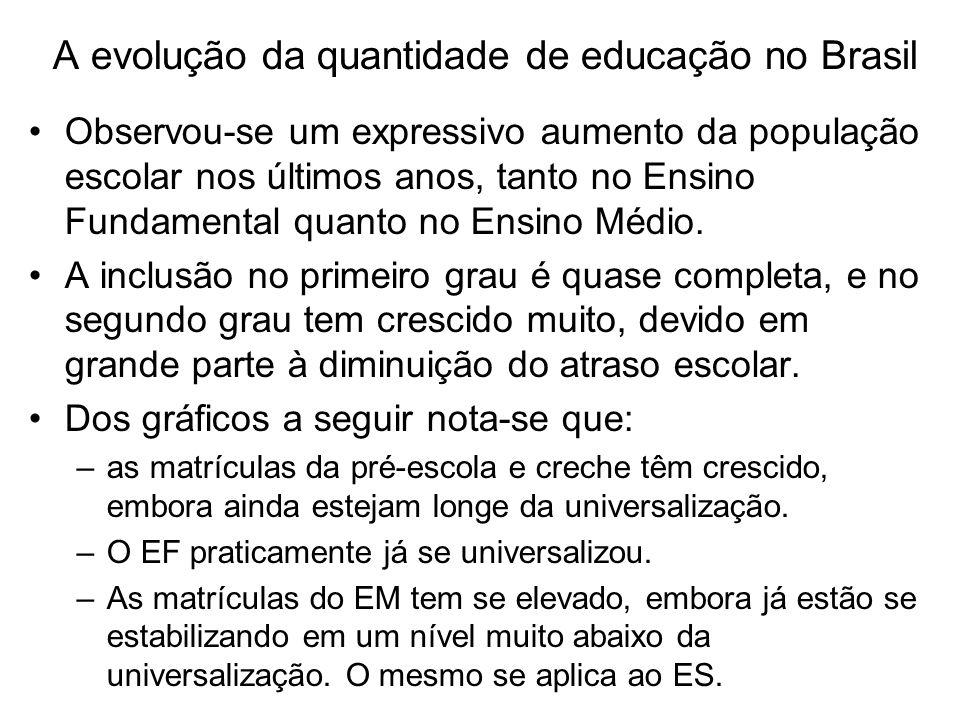 A evolução da quantidade de educação no Brasil •Observou-se um expressivo aumento da população escolar nos últimos anos, tanto no Ensino Fundamental q