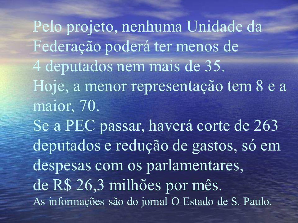 Em Julho de 2008, o deputado Clodovil Hernandes apresentou à Mesa da Câmara proposta de emenda à Constituição (PEC) para reduzir o número de deputados