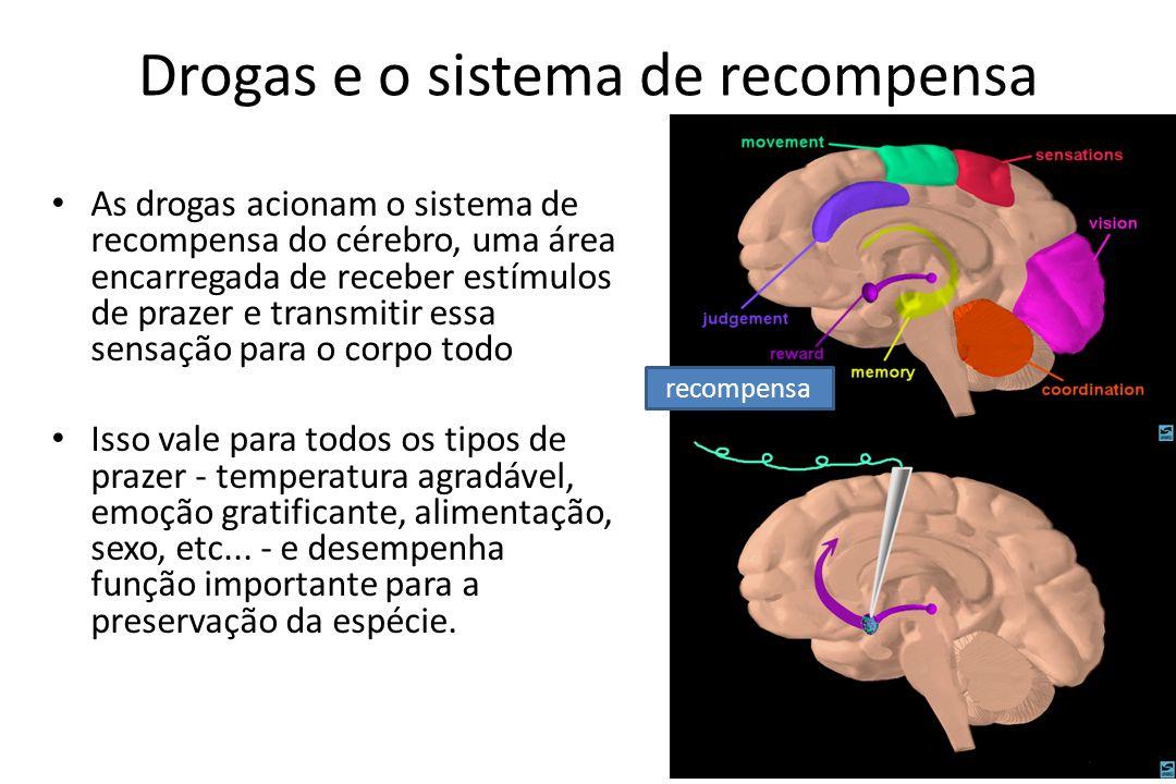 Drogas e o sistema de recompensa • As drogas acionam o sistema de recompensa do cérebro, uma área encarregada de receber estímulos de prazer e transmi