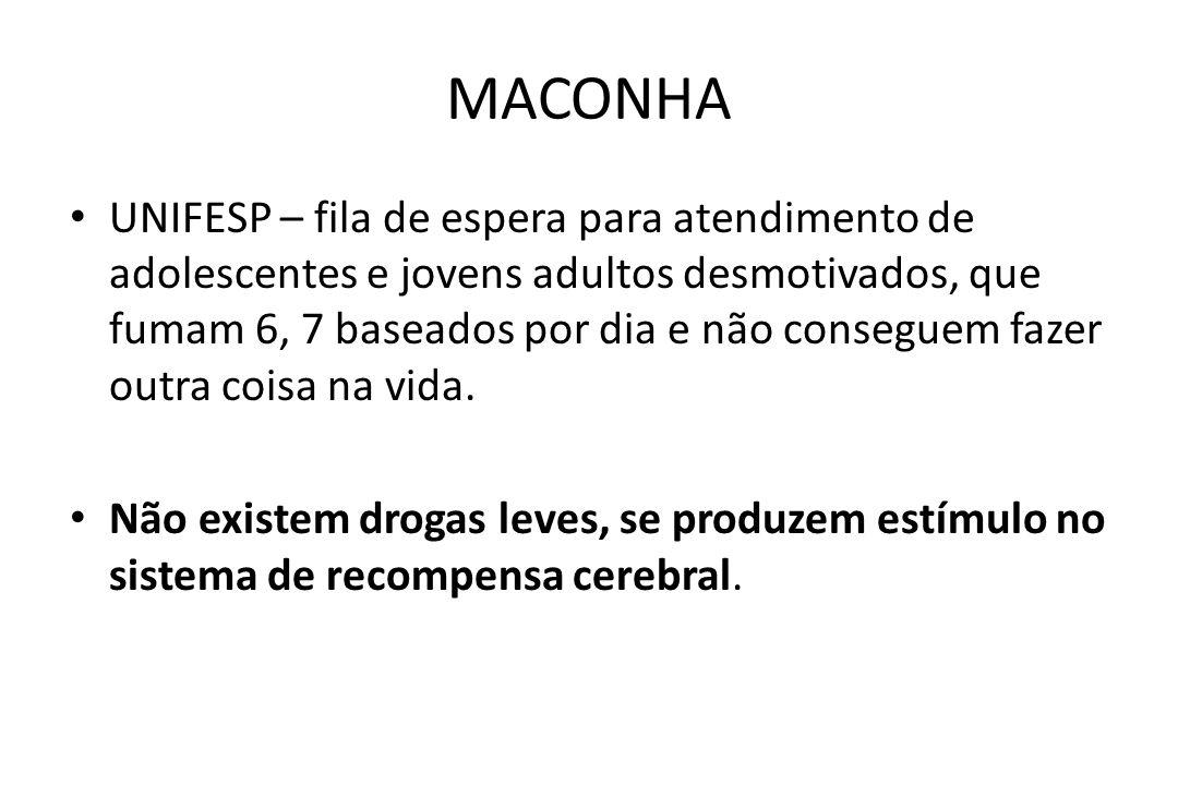 MACONHA • UNIFESP – fila de espera para atendimento de adolescentes e jovens adultos desmotivados, que fumam 6, 7 baseados por dia e não conseguem faz