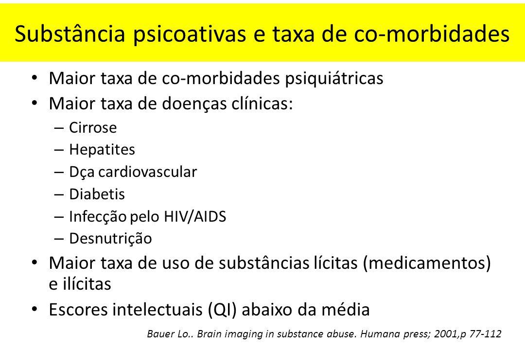 Substância psicoativas e taxa de co-morbidades • Maior taxa de co-morbidades psiquiátricas • Maior taxa de doenças clínicas: – Cirrose – Hepatites – D