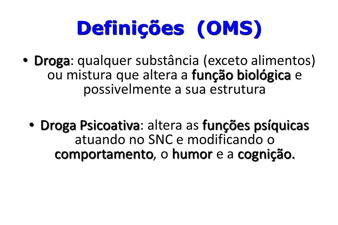 Definições (OMS) • Droga: qualquer substância (exceto alimentos) ou mistura que altera a função biológica e possivelmente a sua estrutura • Droga Psic