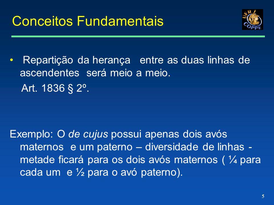 5 Conceitos Fundamentais • Repartição da herança entre as duas linhas de ascendentes será meio a meio.