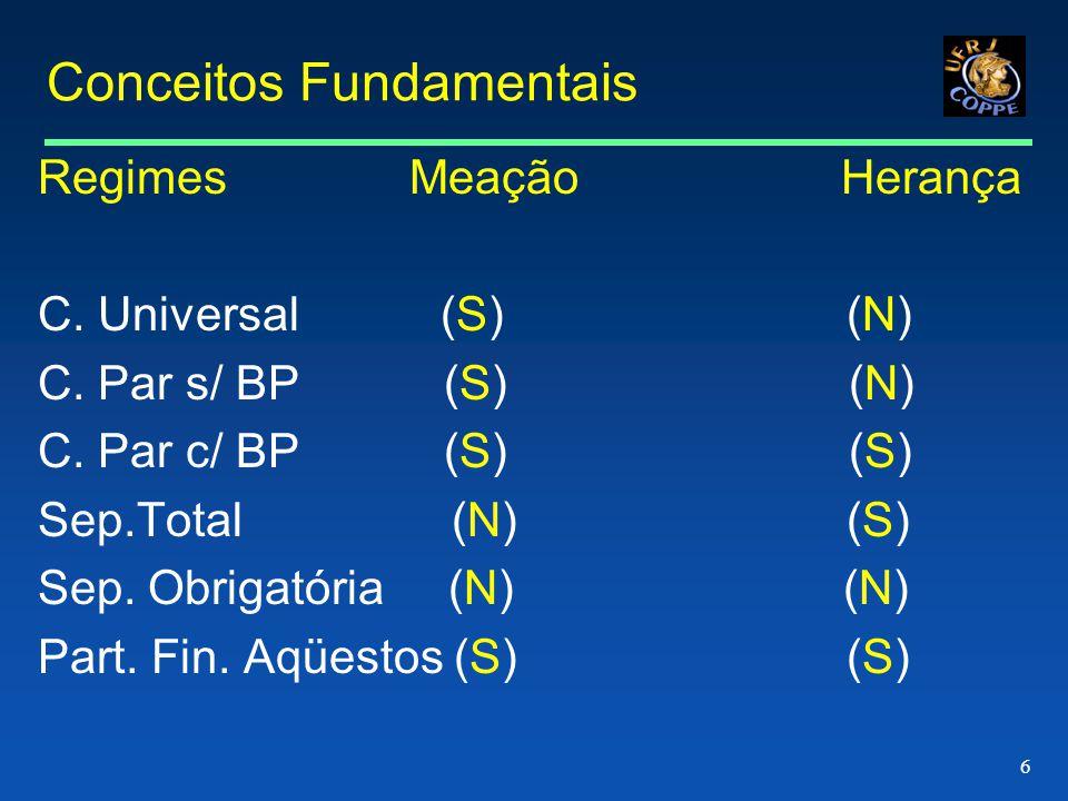 6 Conceitos Fundamentais Regimes Meação Herança C.