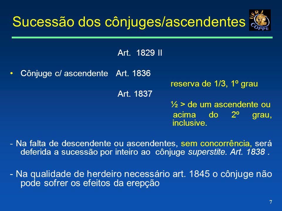 7 Sucessão dos cônjuges/ascendentes Art.1829 II •Cônjuge c/ ascendente Art.