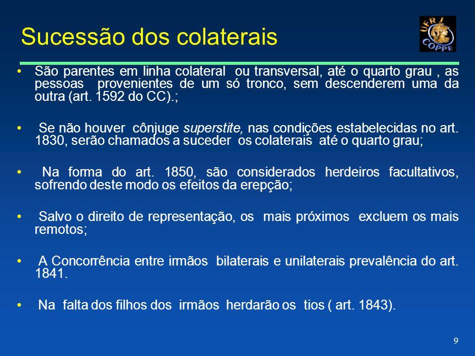 9 Sucessão dos colaterais •São parentes em linha colateral ou transversal, até o quarto grau, as pessoas provenientes de um só tronco, sem descenderem uma da outra (art.