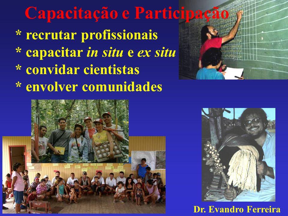 Dr. Evandro Ferreira Capacitação e Participação * recrutar profissionais * capacitar in situ e ex situ * convidar cientistas * envolver comunidades
