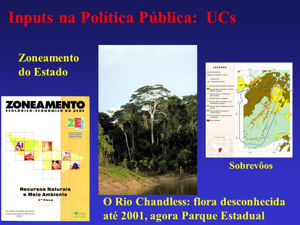 Inputs na Política Pública: UCs Sobrevôos O Rio Chandless: flora desconhecida até 2001, agora Parque Estadual Zoneamento do Estado
