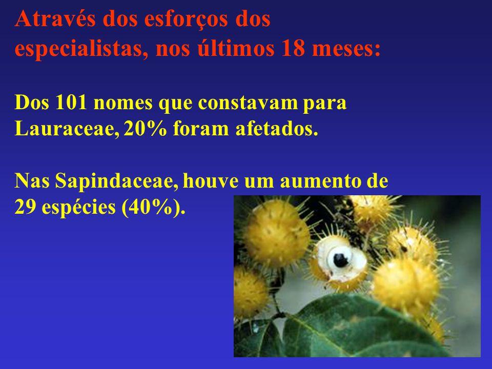Através dos esforços dos especialistas, nos últimos 18 meses: Dos 101 nomes que constavam para Lauraceae, 20% foram afetados. Nas Sapindaceae, houve u