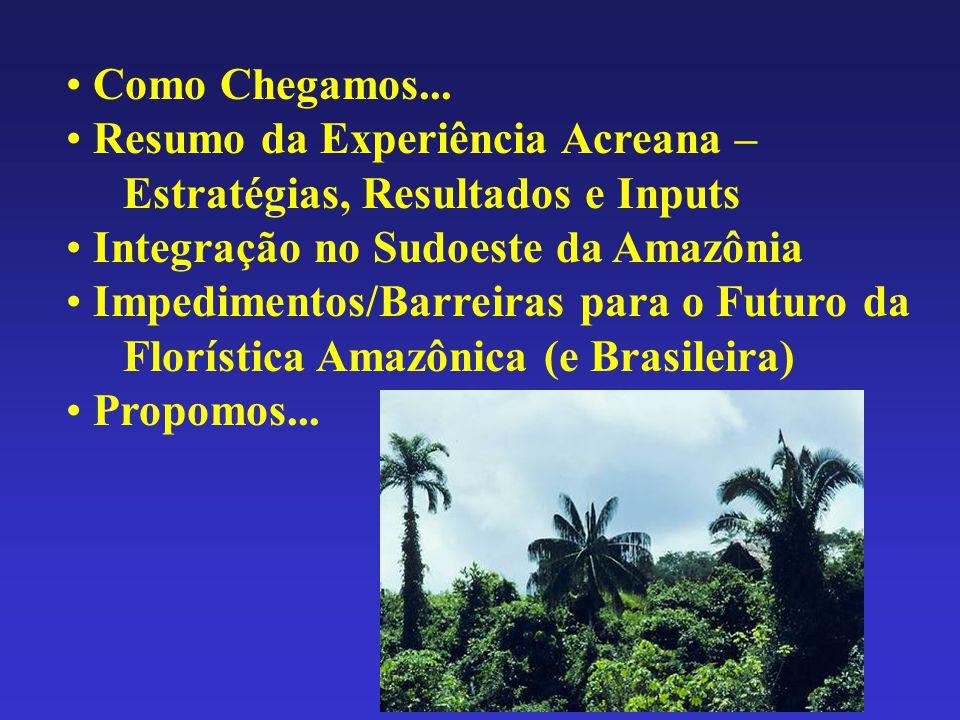 • Como Chegamos... • Resumo da Experiência Acreana – Estratégias, Resultados e Inputs • Integração no Sudoeste da Amazônia • Impedimentos/Barreiras pa