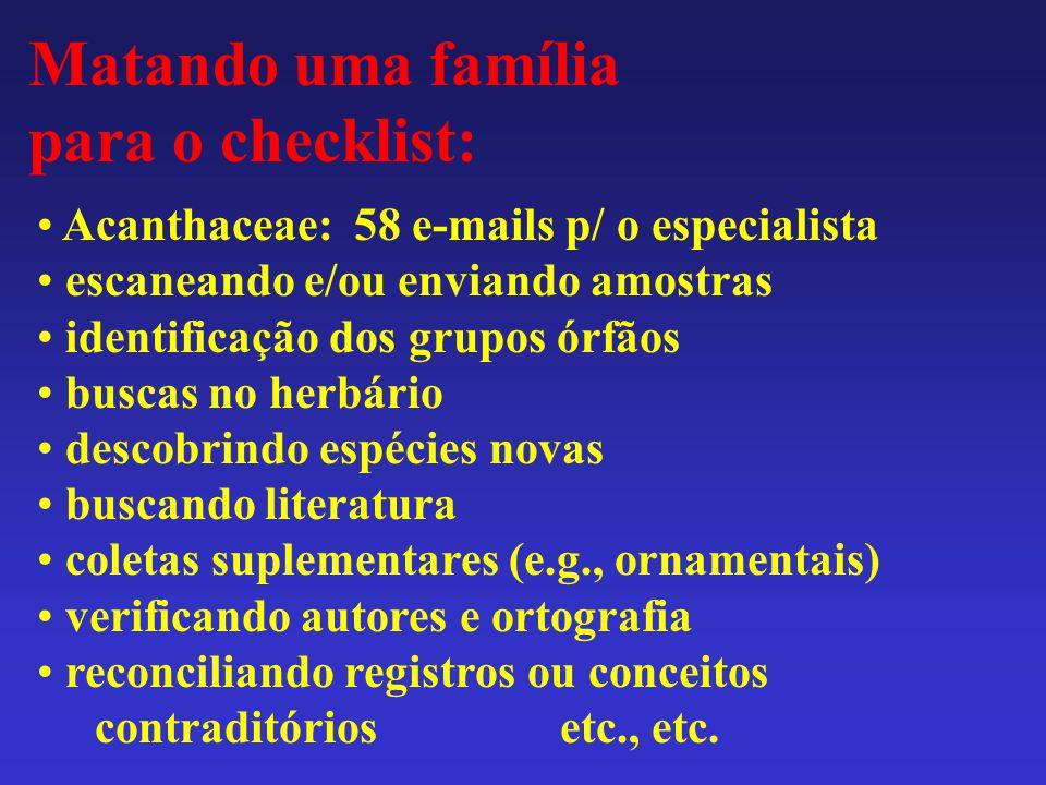 Matando uma família para o checklist: • Acanthaceae: 58 e-mails p/ o especialista • escaneando e/ou enviando amostras • identificação dos grupos órfão