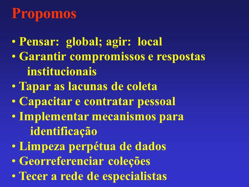 Propomos • Pensar: global; agir: local • Garantir compromissos e respostas institucionais • Tapar as lacunas de coleta • Capacitar e contratar pessoal